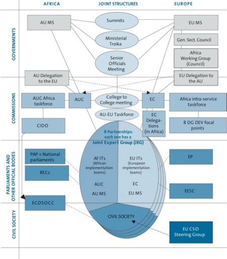 jaes-diagram